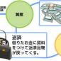 質屋ってどんなところ? 千葉県市川市 本八幡 玉や質店